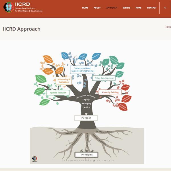 Screenshot of iicrd.org iicrd-tree- web design project Virtual Wave Media